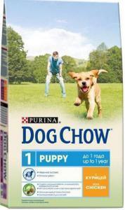 Dog Chow Puppy сухой корм для щенков всех пород 15 кг
