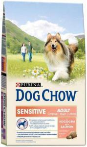 Dog Chow Sensitive сухой корм для собак с чувствительным желудком 14 кг